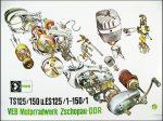 SZERELÉSI ÁBRA MZ150 (Motor-robogó alkatrész)